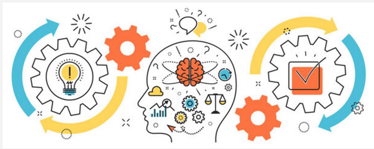 entrepreneurial mind